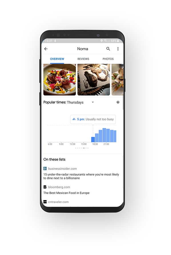 Google Maps Business Profile